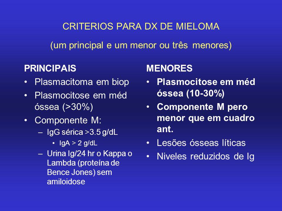 CRITERIOS PARA DX DE MIELOMA (um principal e um menor ou três menores)