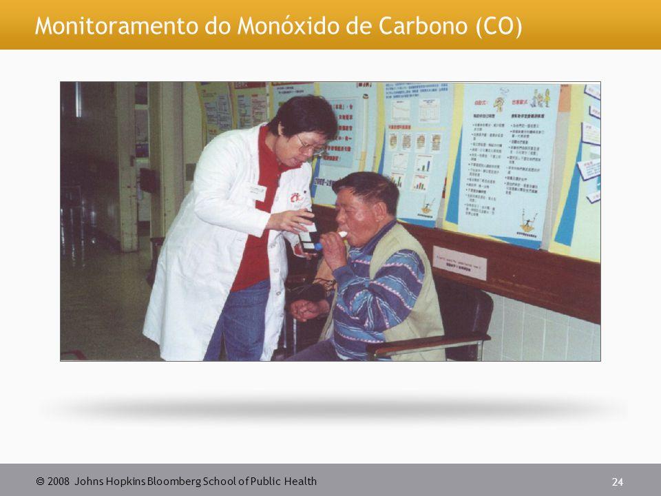 Monitoramento do Monóxido de Carbono (CO)
