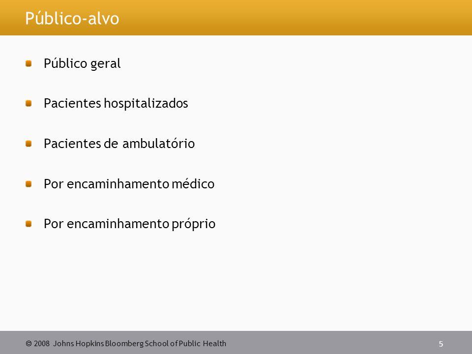 Público-alvo Público geral Pacientes hospitalizados