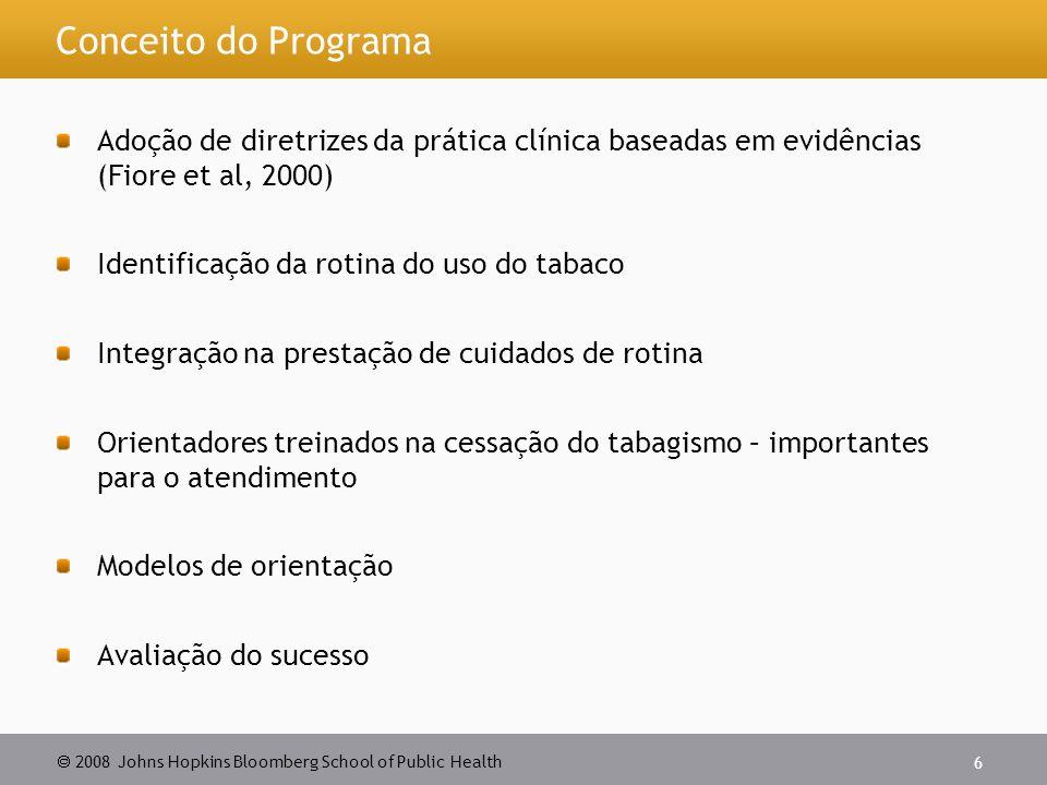 Conceito do Programa Adoção de diretrizes da prática clínica baseadas em evidências (Fiore et al, 2000)