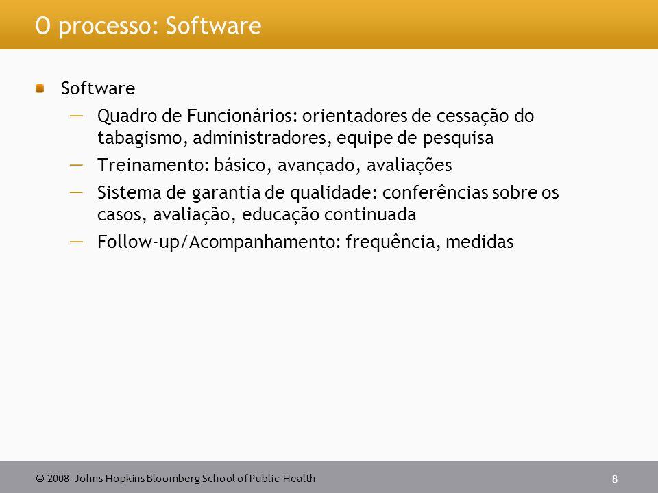 O processo: Software Software
