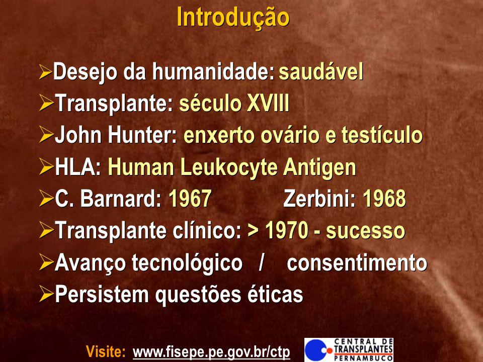 Introdução Transplante: século XVIII