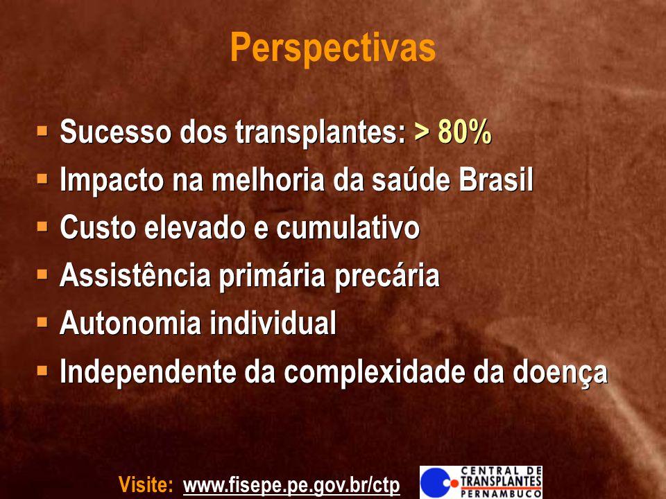 Perspectivas Sucesso dos transplantes: > 80%