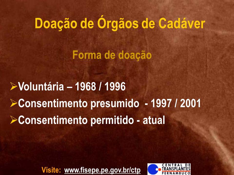 Doação de Órgãos de Cadáver