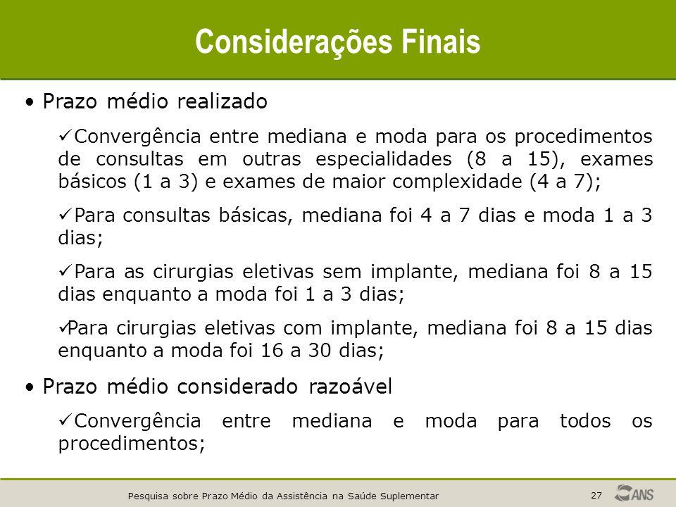 Considerações Finais Prazo médio realizado