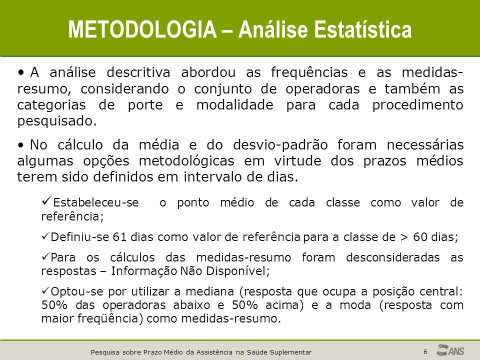 METODOLOGIA – Análise Estatística