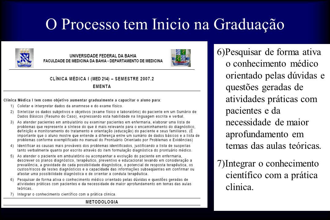 O Processo tem Inicio na Graduação