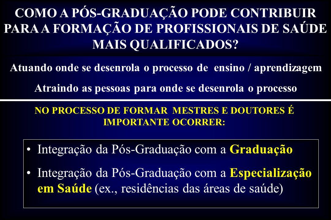 Integração da Pós-Graduação com a Graduação