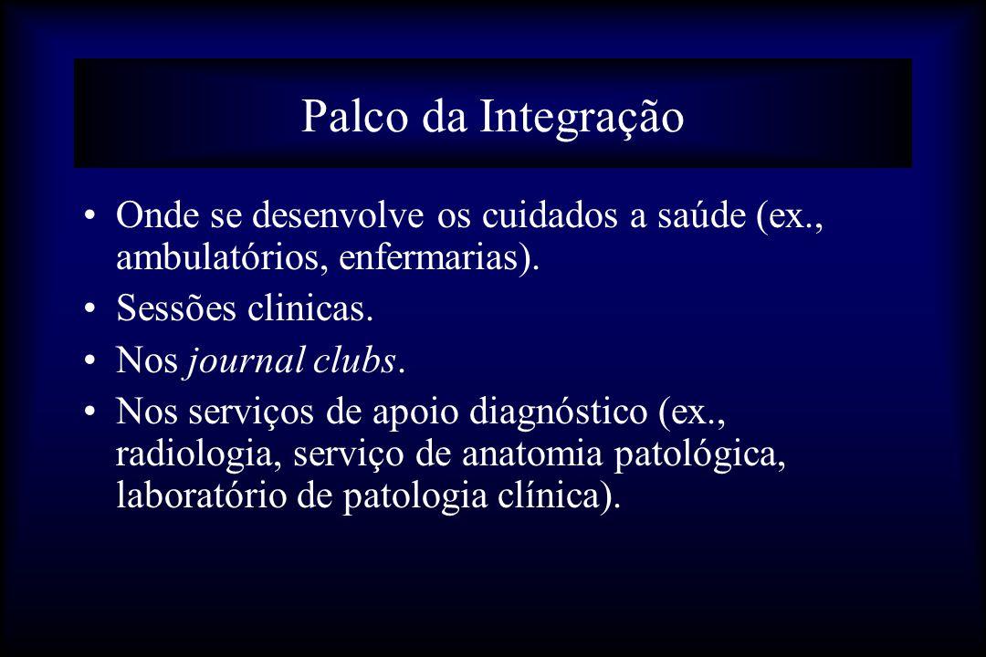 Palco da Integração Onde se desenvolve os cuidados a saúde (ex., ambulatórios, enfermarias). Sessões clinicas.