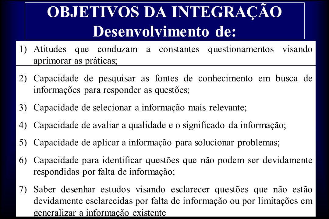 OBJETIVOS DA INTEGRAÇÃO Desenvolvimento de: