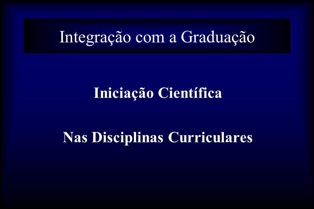 Integração com a Graduação