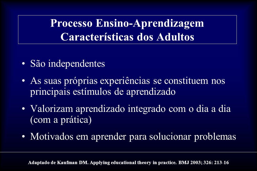Processo Ensino-Aprendizagem Características dos Adultos