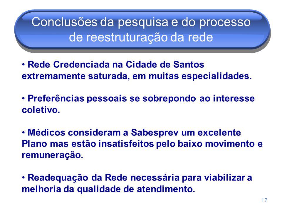 Conclusões da pesquisa e do processo de reestruturação da rede