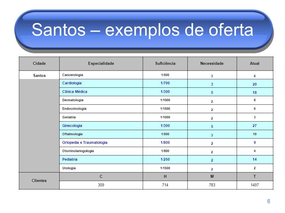 Santos – exemplos de oferta