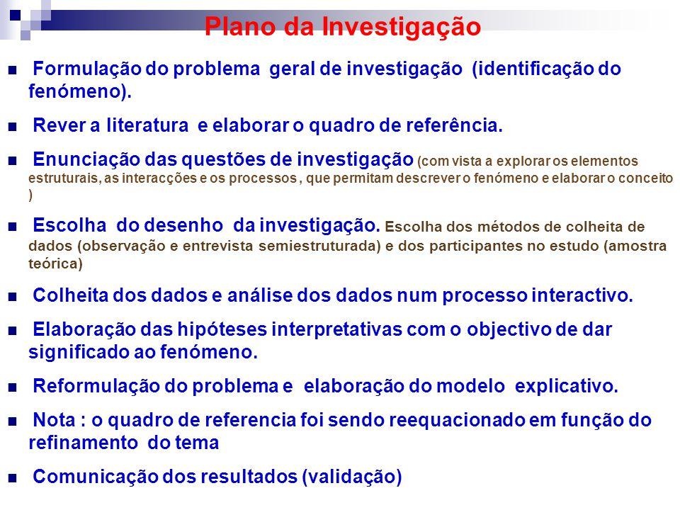 Plano da Investigação Formulação do problema geral de investigação (identificação do fenómeno).
