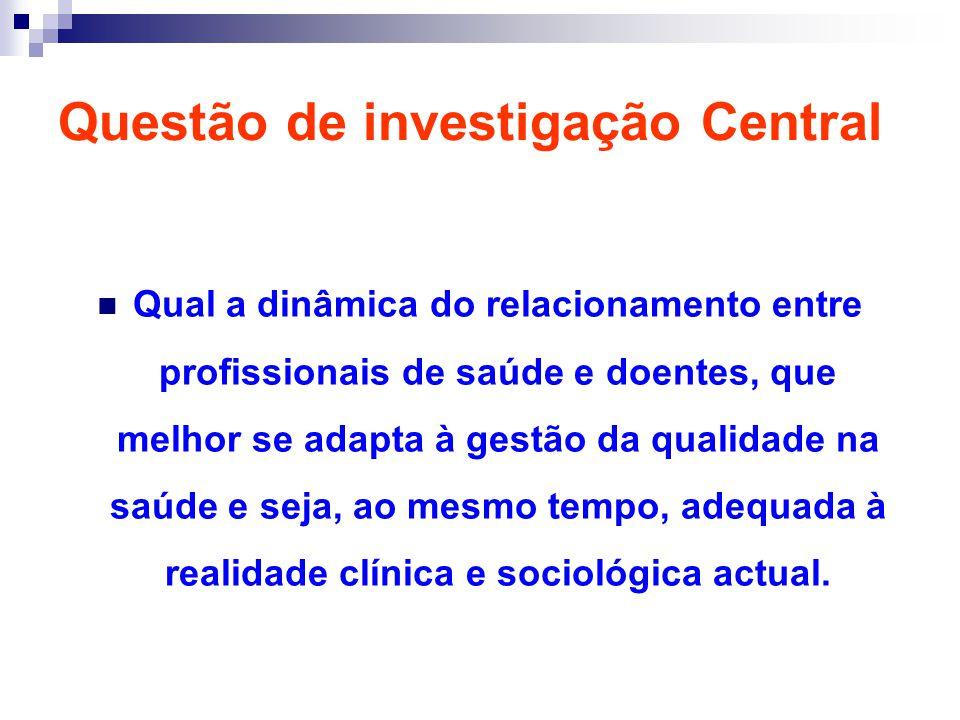 Questão de investigação Central