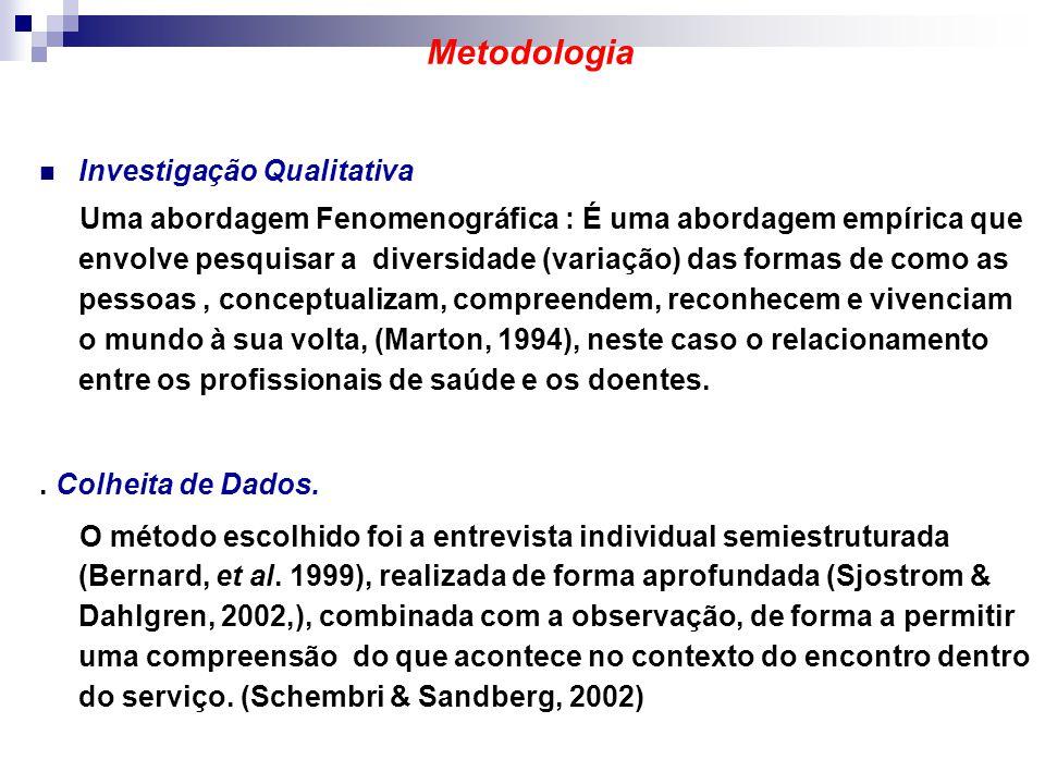 Metodologia Investigação Qualitativa