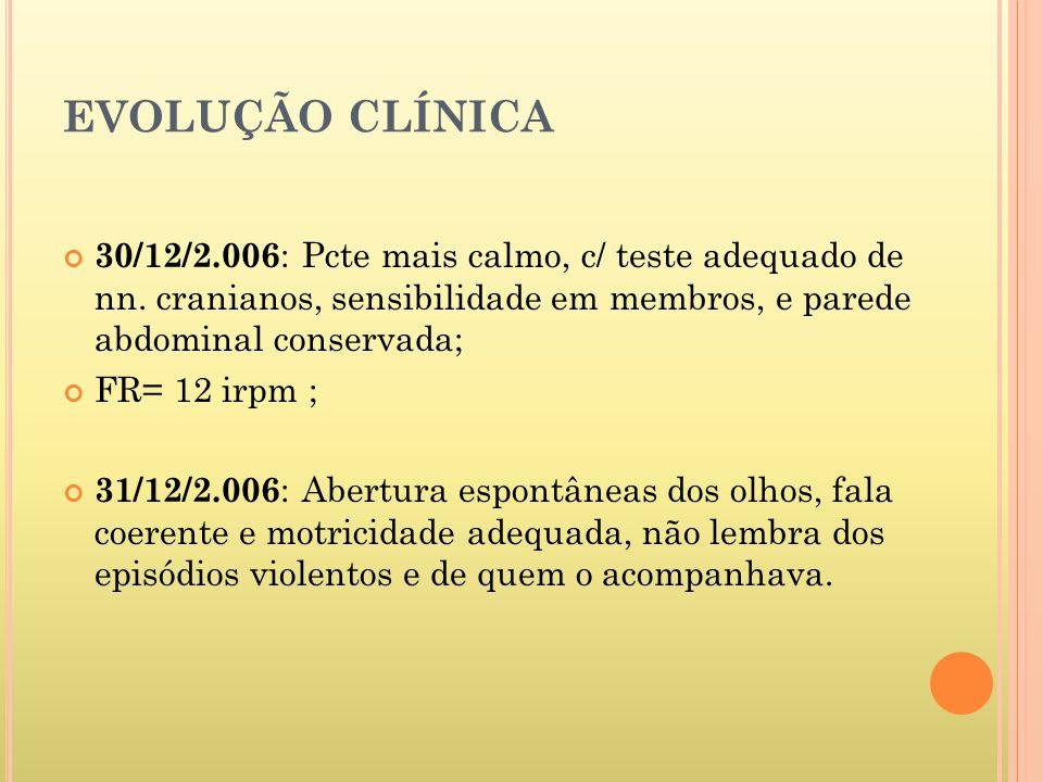 EVOLUÇÃO CLÍNICA 30/12/2.006: Pcte mais calmo, c/ teste adequado de nn. cranianos, sensibilidade em membros, e parede abdominal conservada;