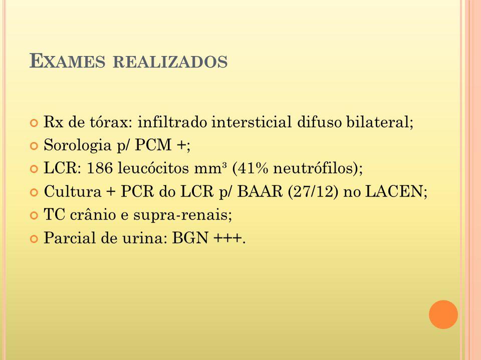 Exames realizados Rx de tórax: infiltrado intersticial difuso bilateral; Sorologia p/ PCM +; LCR: 186 leucócitos mm³ (41% neutrófilos);