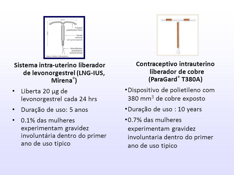 Sistema intra-uterino liberador de levonorgestrel (LNG-IUS, Mirena®)