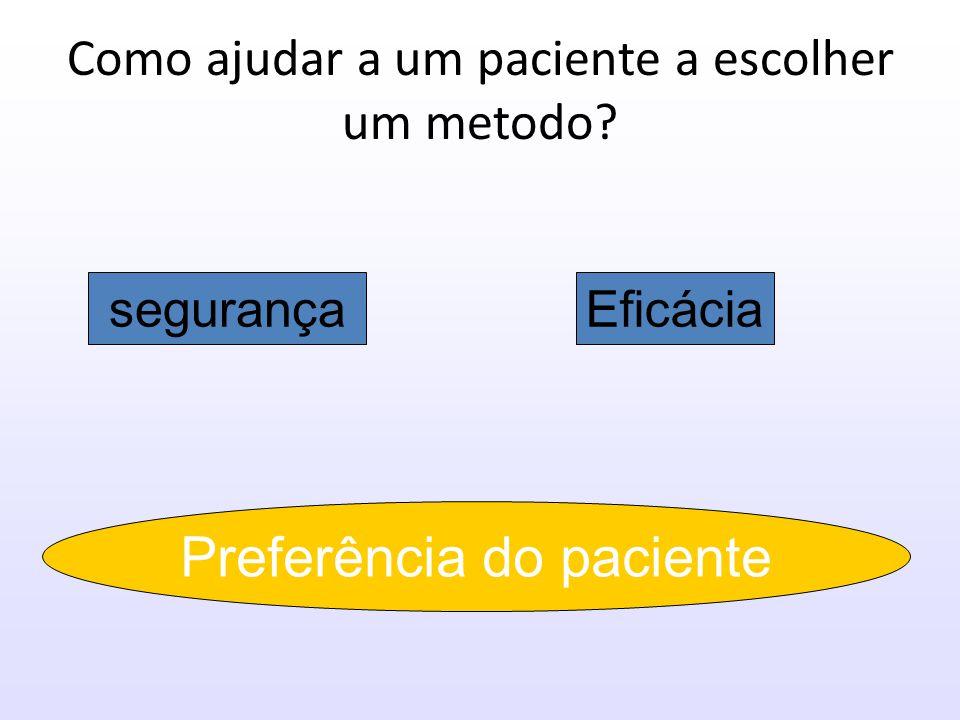 Como ajudar a um paciente a escolher um metodo