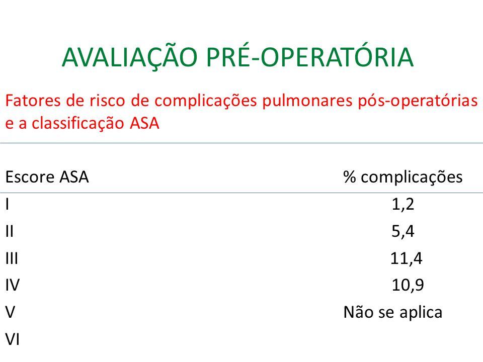 AVALIAÇÃO PRÉ-OPERATÓRIA