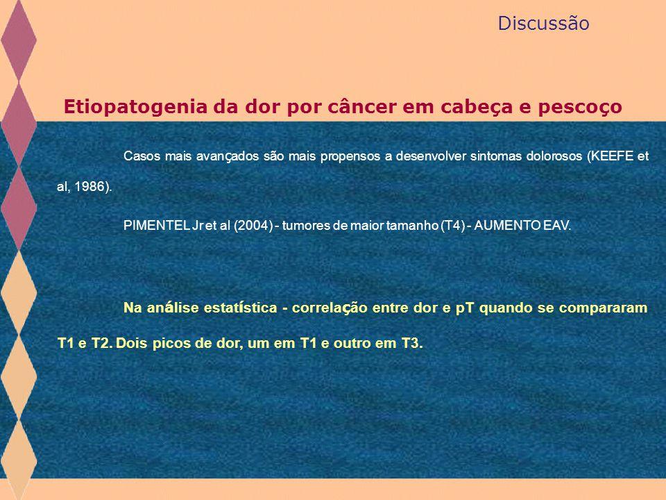 Etiopatogenia da dor por câncer em cabeça e pescoço