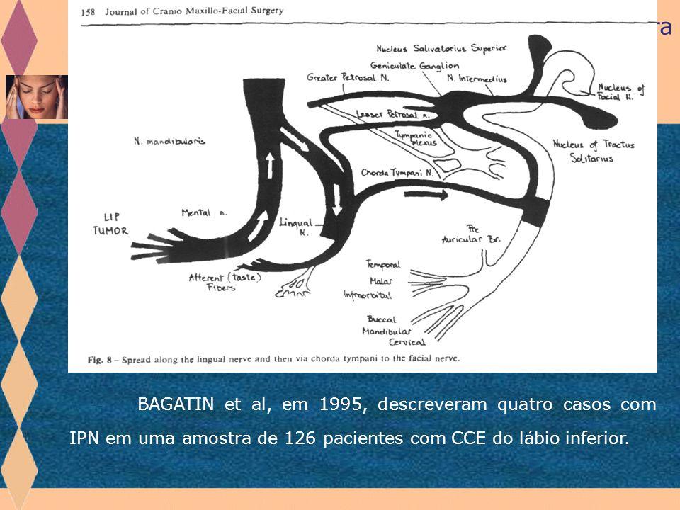Revisão de Literatura Dor em IPN e DPN.