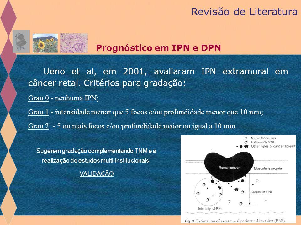 Revisão de Literatura Prognóstico em IPN e DPN. Ueno et al, em 2001, avaliaram IPN extramural em câncer retal. Critérios para gradação: