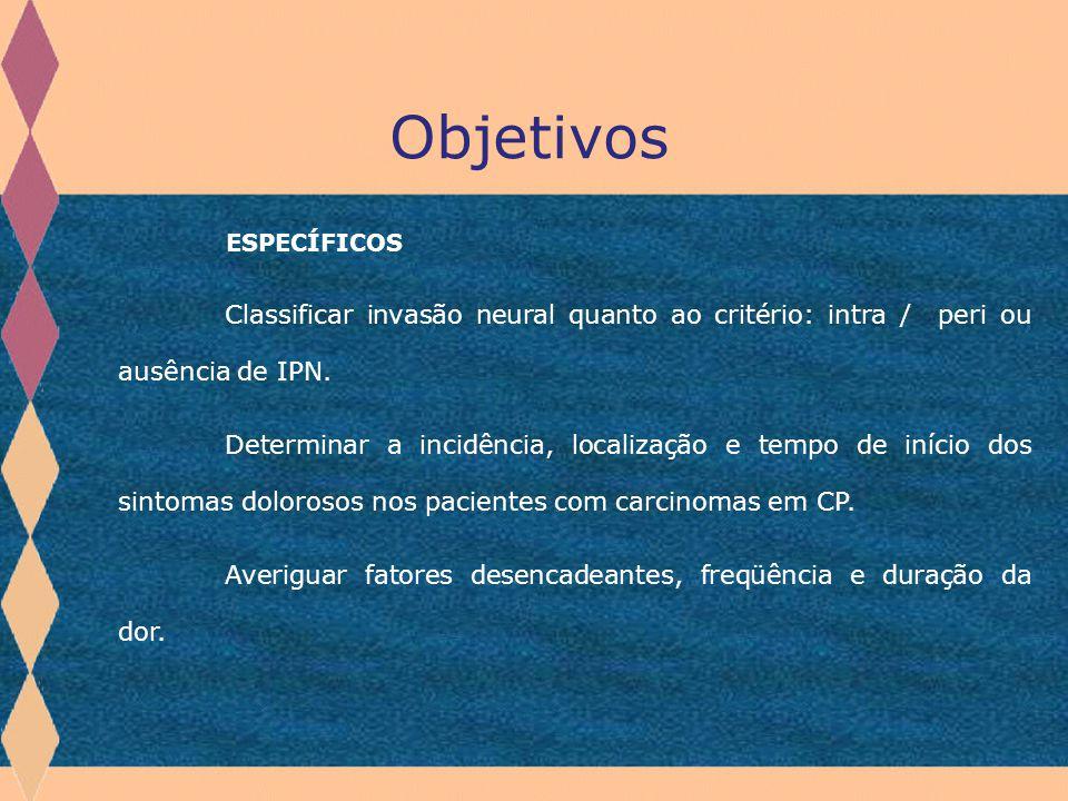 Objetivos ESPECÍFICOS. Classificar invasão neural quanto ao critério: intra / peri ou ausência de IPN.