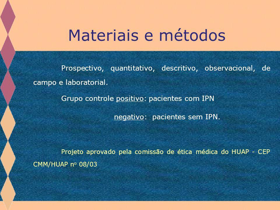 Materiais e métodos Prospectivo, quantitativo, descritivo, observacional, de campo e laboratorial. Grupo controle positivo: pacientes com IPN.