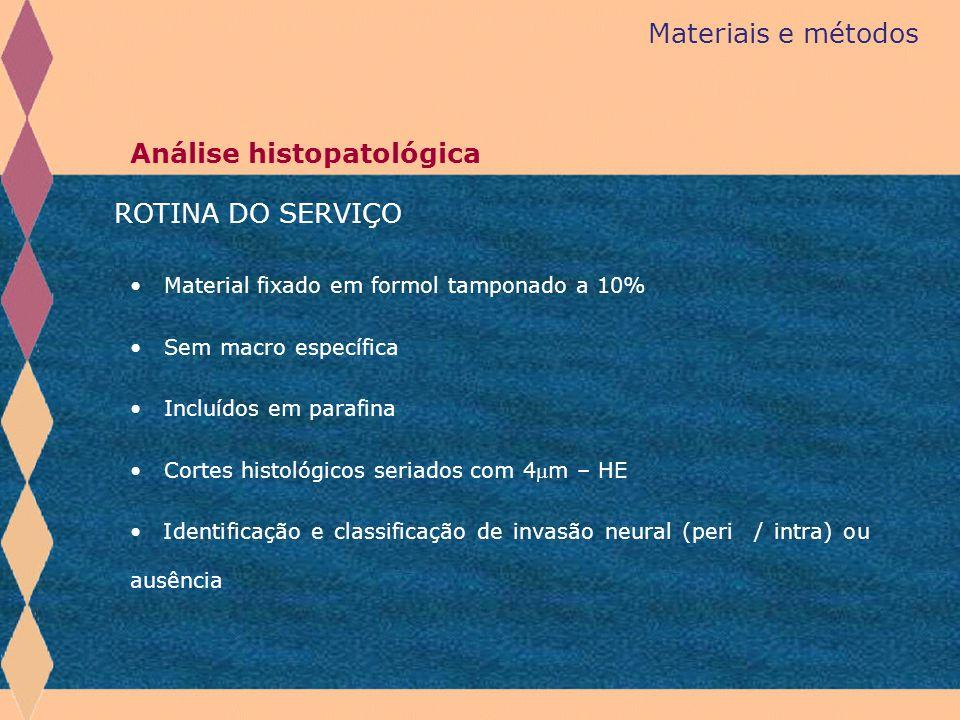 Análise histopatológica