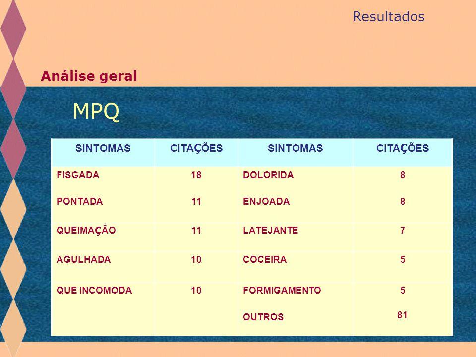 MPQ Resultados Análise geral SINTOMAS CITAÇÕES FISGADA PONTADA 18 11