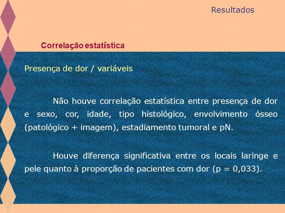 Resultados Correlação estatística. Presença de dor / variáveis.