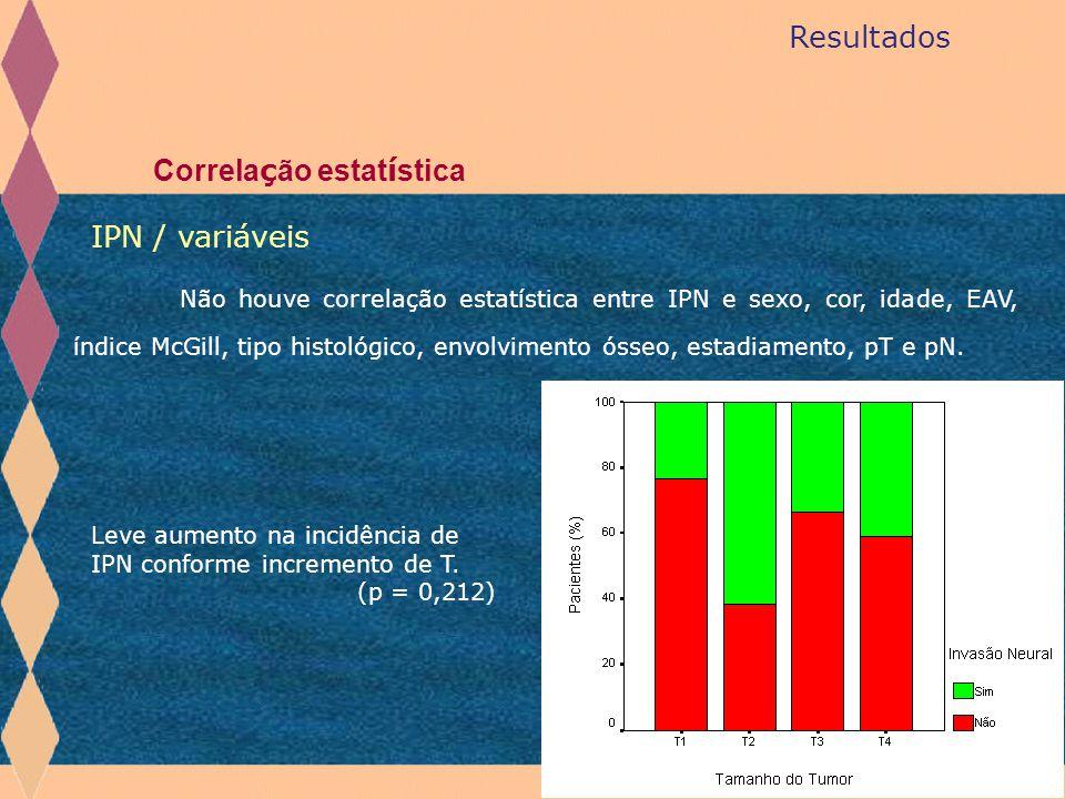 Correlação estatística