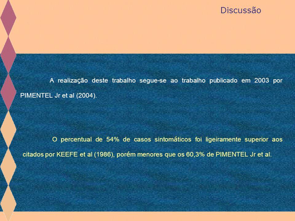 Discussão A realização deste trabalho segue-se ao trabalho publicado em 2003 por PIMENTEL Jr et al (2004).