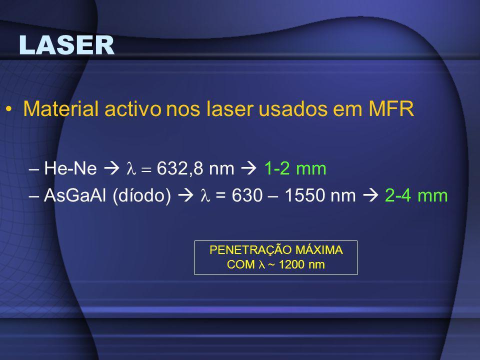 PENETRAÇÃO MÁXIMA COM l ~ 1200 nm