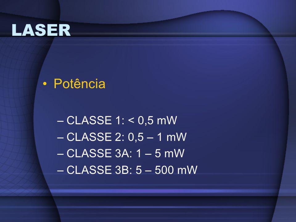 LASER Potência CLASSE 1: < 0,5 mW CLASSE 2: 0,5 – 1 mW