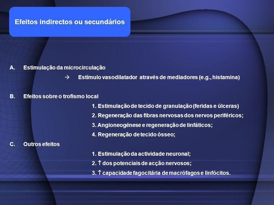 Efeitos indirectos ou secundários