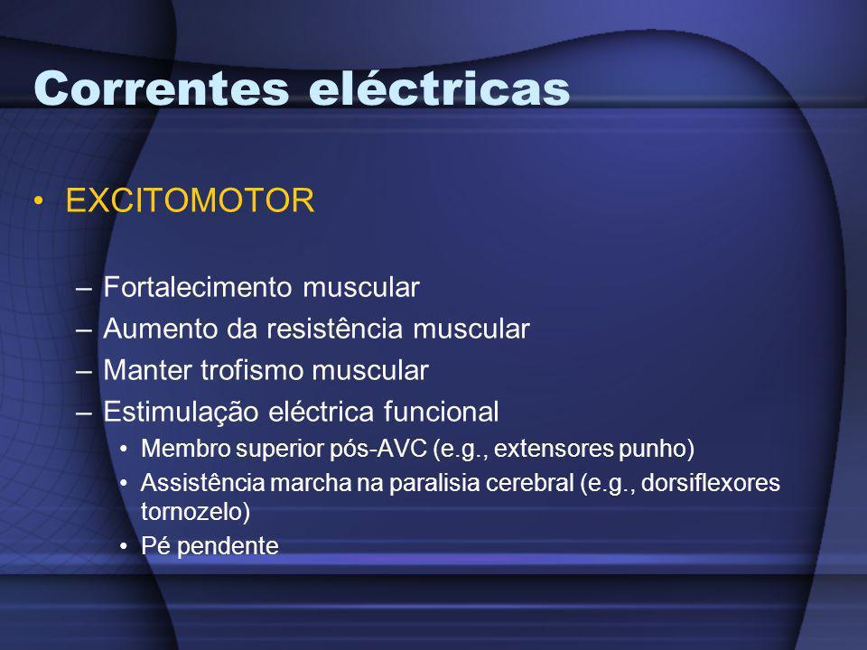 Correntes eléctricas EXCITOMOTOR Fortalecimento muscular