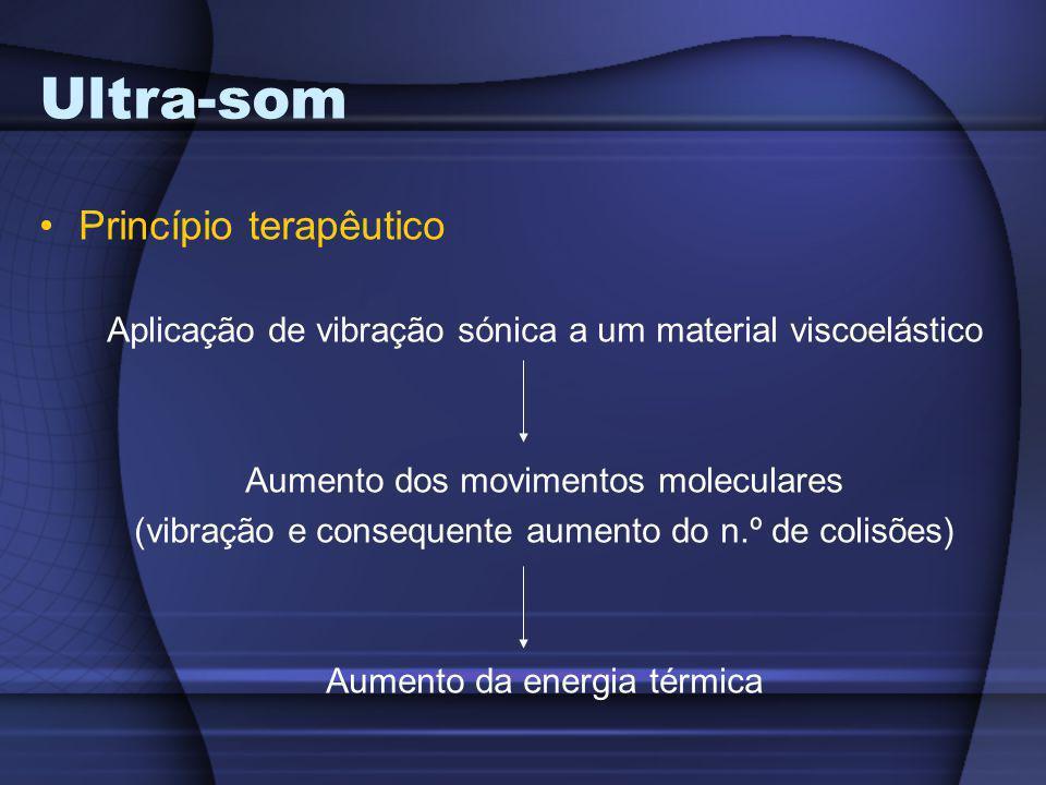 Ultra-som Princípio terapêutico