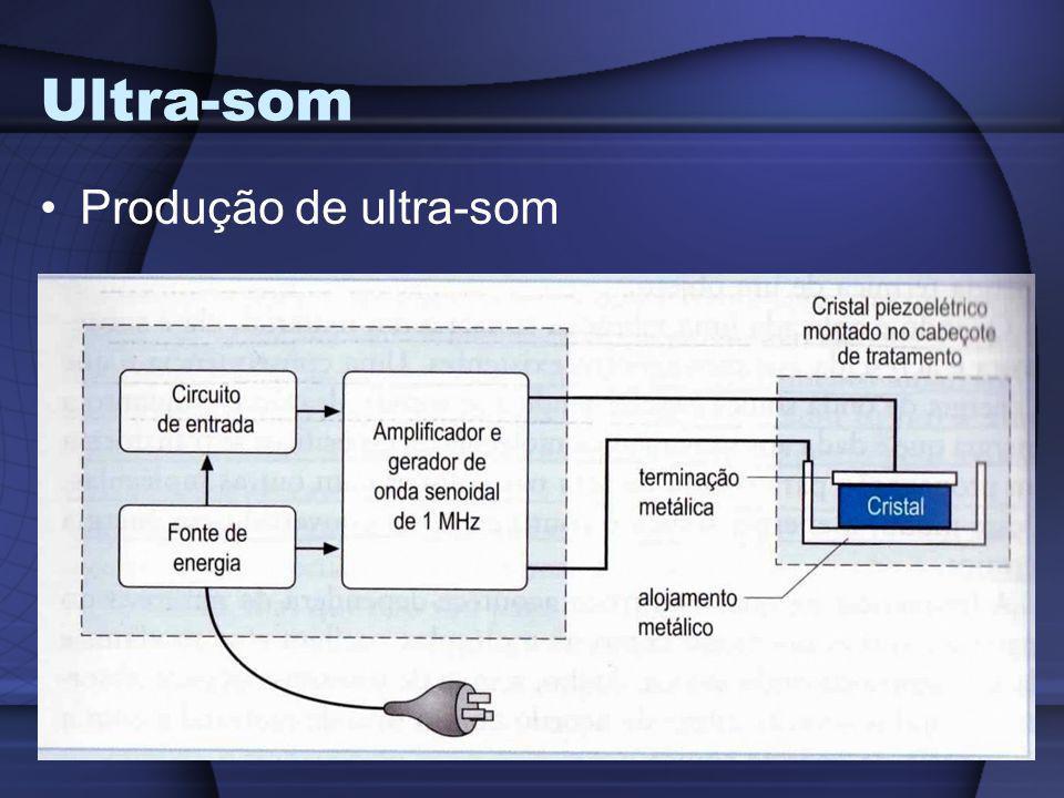 Ultra-som Produção de ultra-som Energia eléctrica de alta frequência