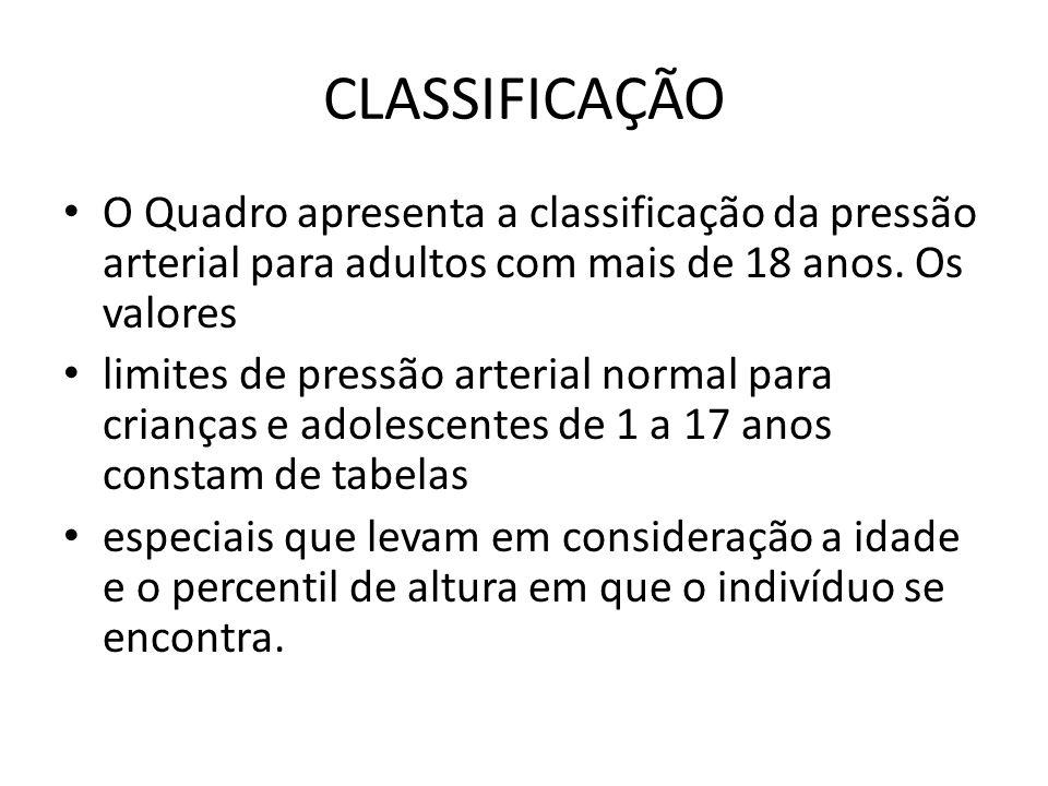 CLASSIFICAÇÃO O Quadro apresenta a classificação da pressão arterial para adultos com mais de 18 anos. Os valores.