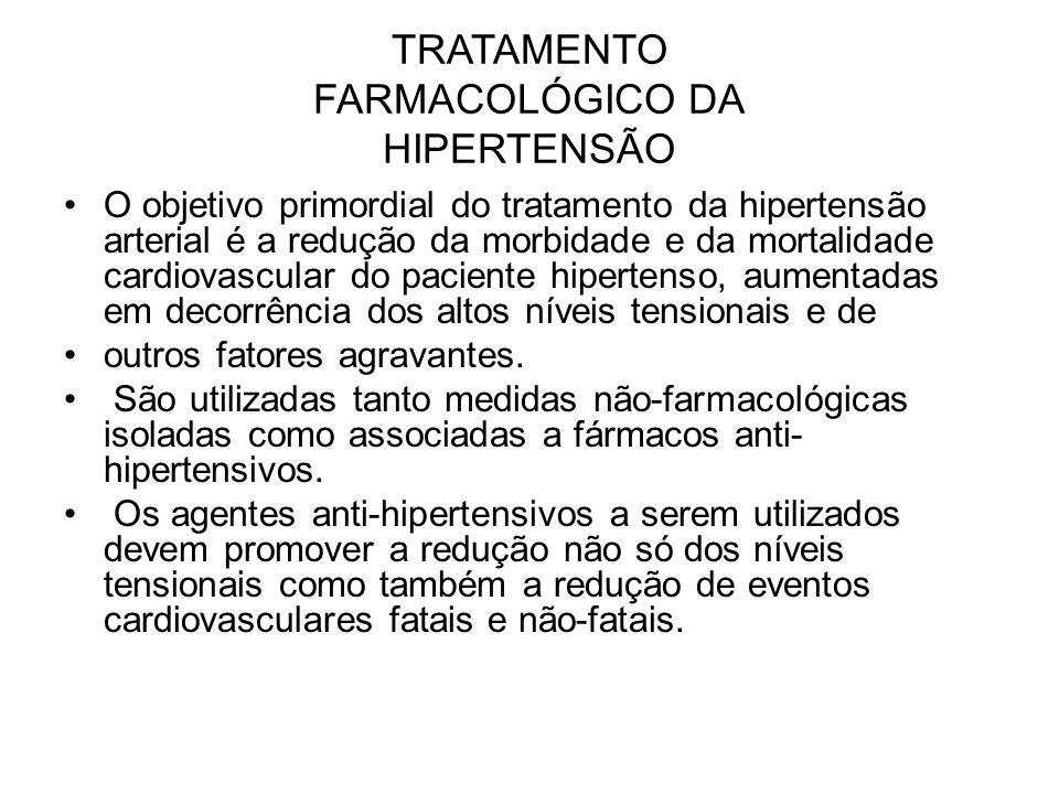 TRATAMENTO FARMACOLÓGICO DA HIPERTENSÃO
