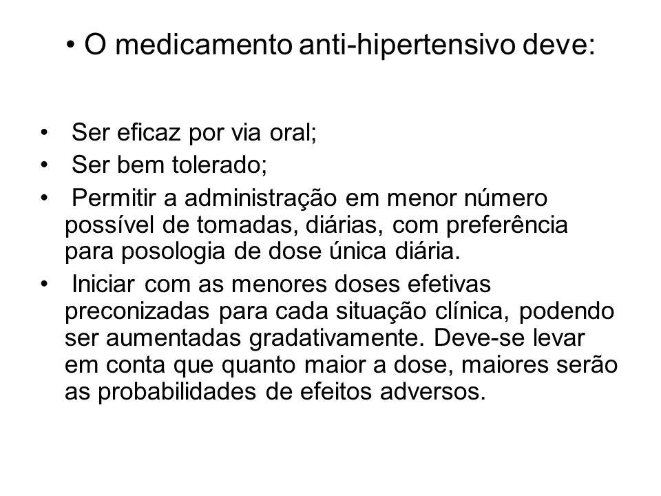 • O medicamento anti-hipertensivo deve: