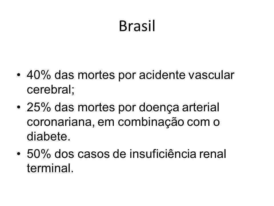 Brasil 40% das mortes por acidente vascular cerebral;