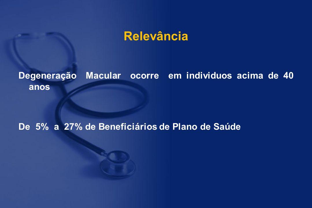 Relevância Degeneração Macular ocorre em individuos acima de 40 anos