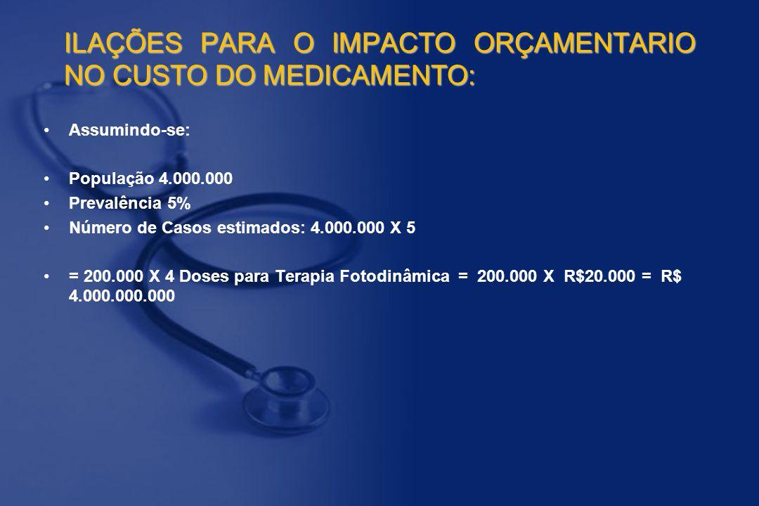 ILAÇÕES PARA O IMPACTO ORÇAMENTARIO NO CUSTO DO MEDICAMENTO: