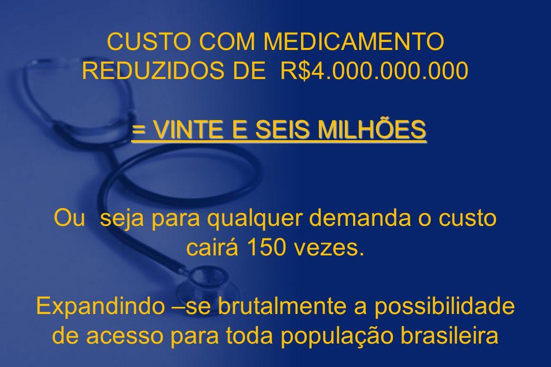 CUSTO COM MEDICAMENTO REDUZIDOS DE R$4. 000. 000
