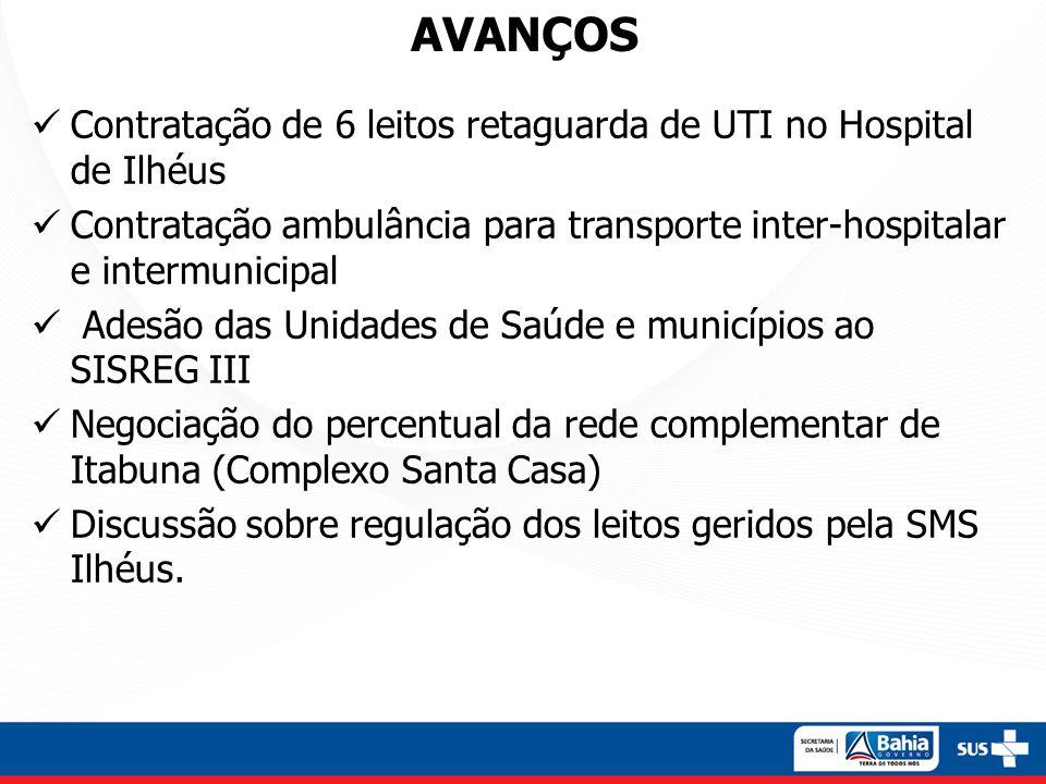AVANÇOS Contratação de 6 leitos retaguarda de UTI no Hospital de Ilhéus. Contratação ambulância para transporte inter-hospitalar e intermunicipal.